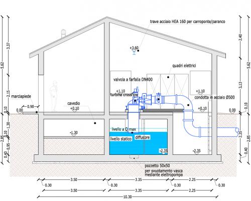 sezione-della-centrale-idroelettrica-di-s-vito